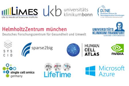 partner-network-logos